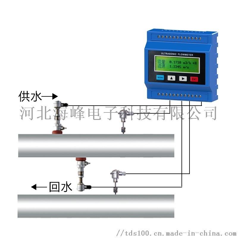 模块外夹式|插入式超声波热量表厂家