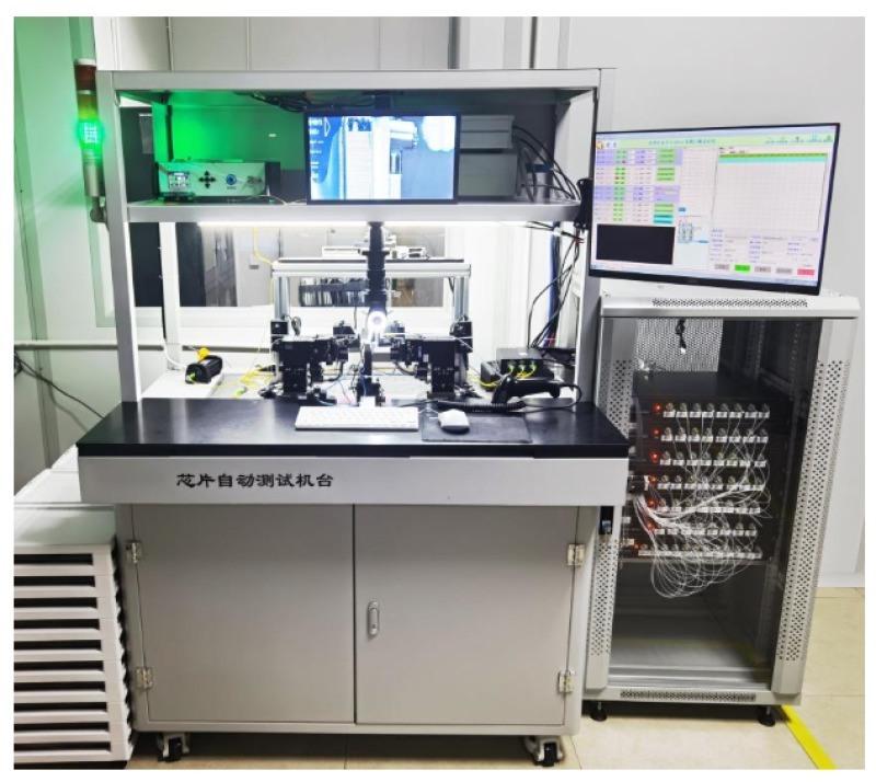 AWG波導晶片自動耦合測試系統