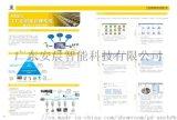 AMES工廠資訊化管理系統