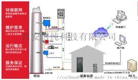 锅炉气体污染源烟**放在线监测系统注意点