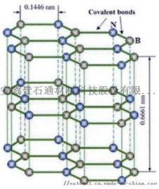5G覆铜板CCL填料高导热片状氮化硼