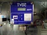 環保儀器 英國離子在線氣體監測儀-TVOC