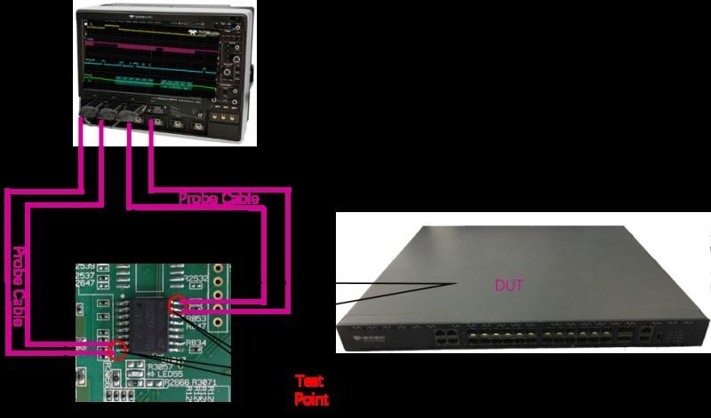 浦东电路板高速信号 SPI时序测试服务