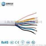 PUR聚氨酯控制電纜