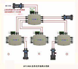 1路串口光纤扩4路光纤集线转换器 (OPT14HUB)