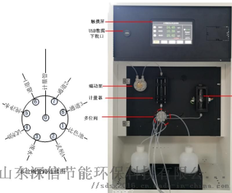 锅炉**根自动检测加药系统