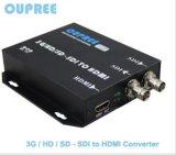 欧柏锐OPR-SH105P新款SDI转HDMI/DVI转换器 1080P环路视频2U机箱