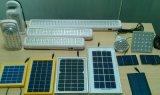 太陽能LED燈具