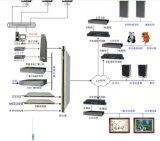 校园广播智能寻址调频广播系统(WK-FCB600)