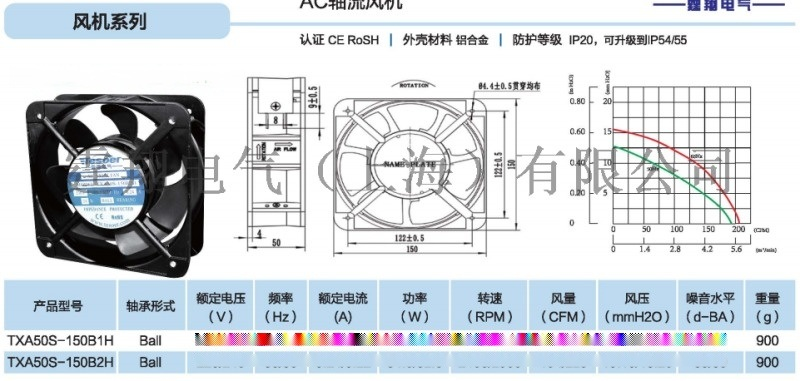 耐高温风机,耐低温风机,散热风机,风扇降温风机,机柜风扇