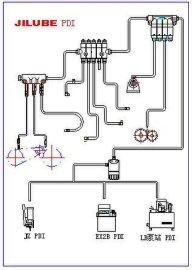 稀油精密集中供油自动润滑系统(o-pdi)