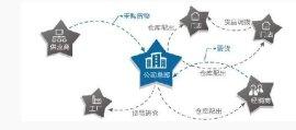 IDEA服装企业分销管理系统