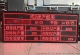 工厂车间生产管理电子看板生产看板电子看板