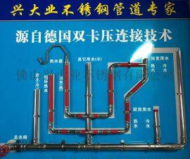 安徽潜山 家用304不锈钢薄壁冷水管DN15