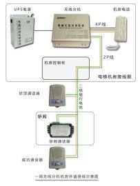 电梯配件餐梯电磁特种门锁,无线电梯对讲电话机