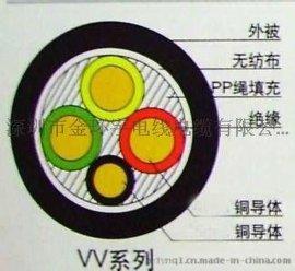 金环宇VV电力电缆价格