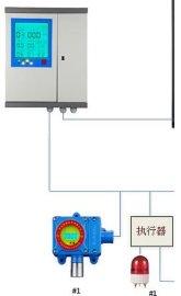 一氧化碳报警器一氧化碳气体报警器