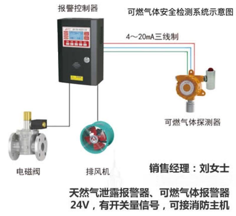 福州可燃气体报警器 使用说明 安装流程 一氧化碳