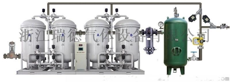 350立方制氧机