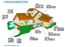 智能家居系统 (HS5000-G/T)
