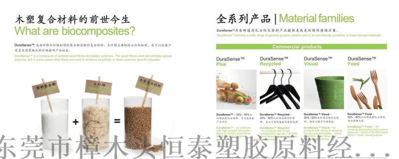 木纤维塑料 木塑复合材料 为塑料制品提供解决方案