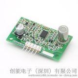 费加罗CDM4161A气体传感器