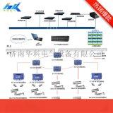 KJ707煤矿工业视频监控系统