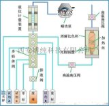 總氮水質在線自動監測儀廠家|西安博純