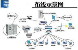 通信工程等综合布线系统安装