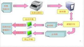 14年中考/高考校园版网上阅卷系统/阅卷机/B/S架构,支持学校终端扩展