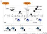 桌面虛擬化解決方案 雲電腦終端機 免費雲桌面系統