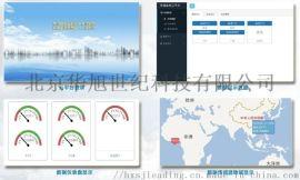 仪器仪表数据远程监控平台-RDC系列