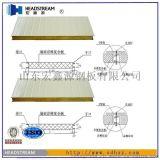 【玻璃丝棉复合板价格, 厂家】玻璃丝棉复合板厂家|山东玻璃丝棉复合板生产厂家