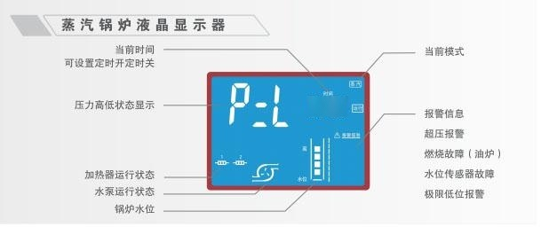 上海申嘉涂料厂涂料胶水加温用18KW电蒸汽锅炉