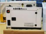永磁20kw靜音柴油發電機產品概述