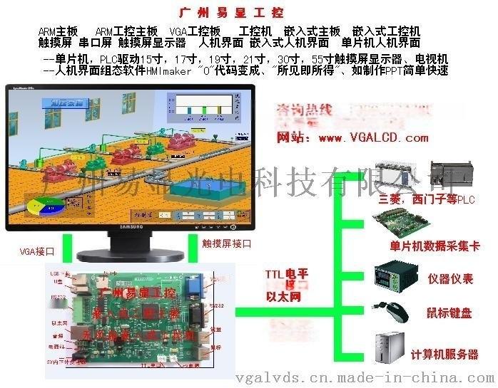 污水處理監測工業平板電腦,環保在線檢測專用嵌入式平板電腦,水處理專業觸摸屏人機界面