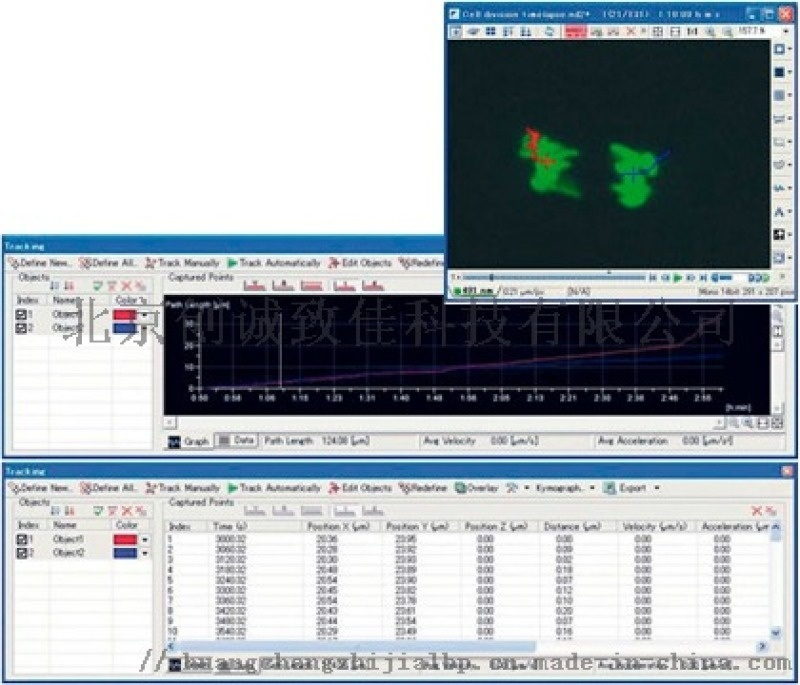 NIS 显微镜软件