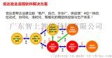 MES系统-打造可视化工厂 制造管理触手可及