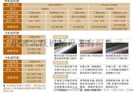 台湾嘉宝750*80*304.8数控轧辊磨床砂轮