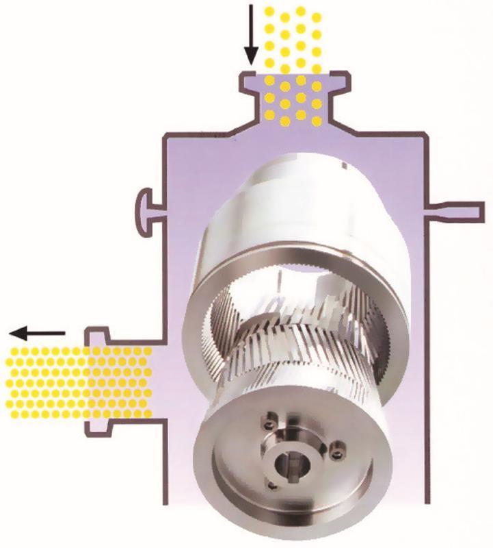 研发用胶体磨 小试胶体磨为量产提供可靠依据