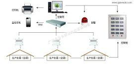 众为GMP药厂库房环境温湿度监控系统