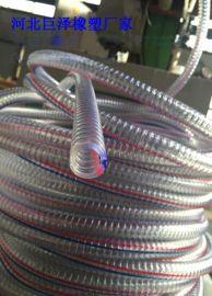 厂家供应北京耐油防冻透明钢丝管价格,批发天津pvc钢丝管规格