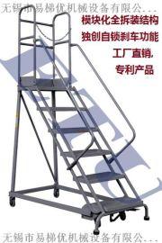 ETU易梯優|歐式移動梯|帶安全鏈條 自鎖剎車