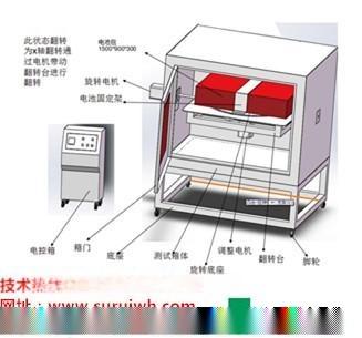 誰家生產電池包外部火燒試驗機翻轉檢測機
