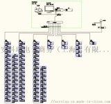 江蘇大富豪啓東米歌 莊有限公司電力監控系統的設計與應用