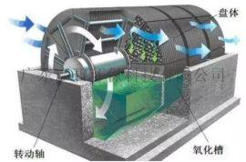 佛山一体化全自动生物转盘污水处理-广碧环保