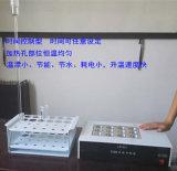 产品要闻:环保仪器实物图  厂家现货