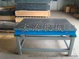 按材质分铸铁平板,大理石平板,铸钢平板  类