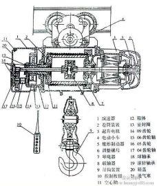 CD1/MD1钢丝绳电动葫芦,钢丝绳电动葫芦