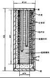 鋸末顆粒熱量化驗設備如何正確購買?